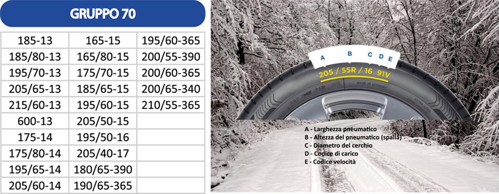 TPMS per Porsche BOXSTER 2006-2008 955606023 01 noneu rdks USA